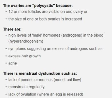 PCOS DIAGNOSE